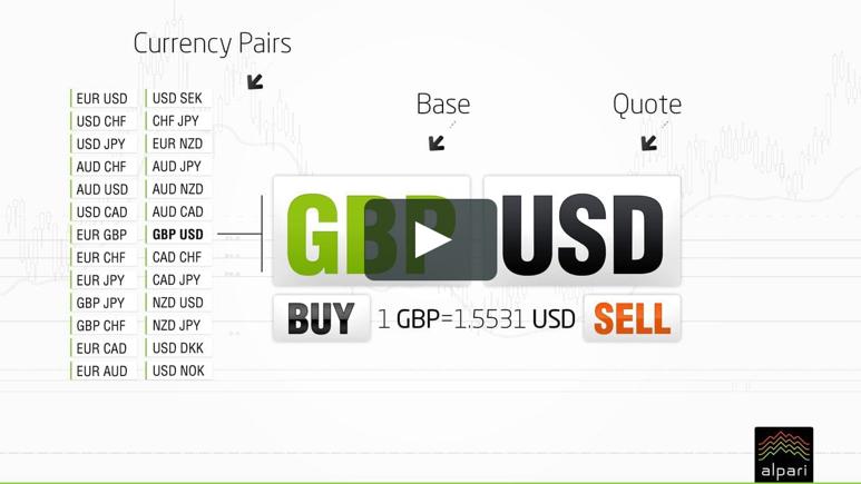 Understanding Basic Forex Trading